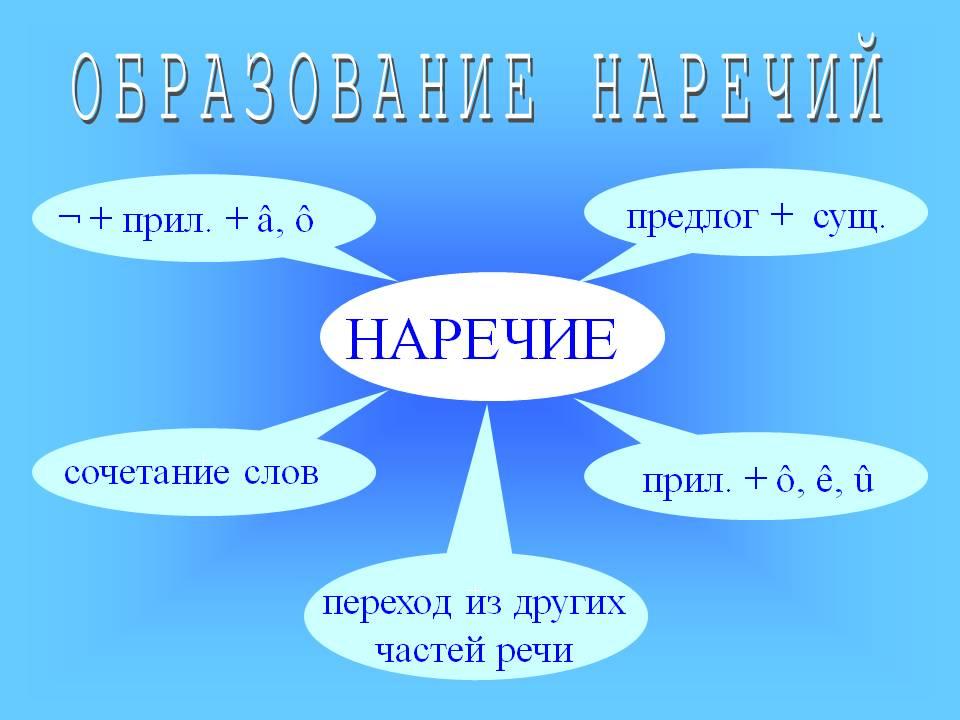 реферат история россии и религия
